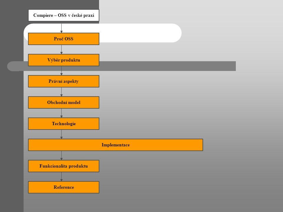 Compiere – OSS v české praxi Proč OSS Obchodní model Právní aspekty Výběr produktu Technologie Funkcionalita produktu Implementace Reference