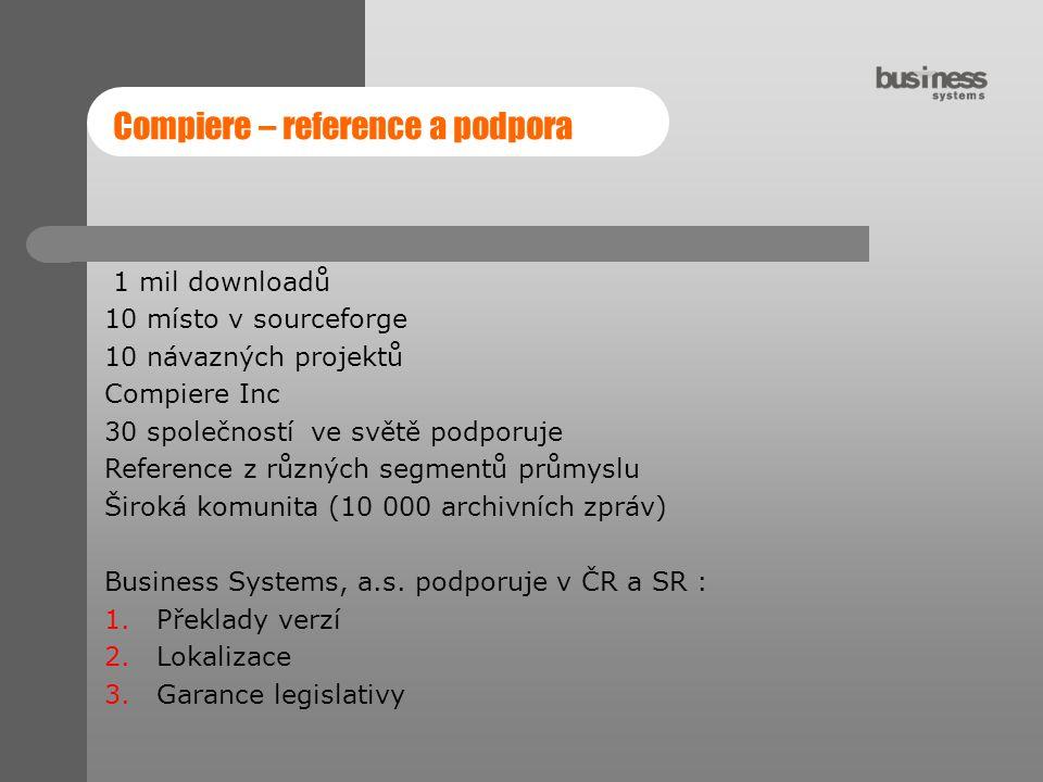 Compiere – reference a podpora 1 mil downloadů 10 místo v sourceforge 10 návazných projektů Compiere Inc 30 společností ve světě podporuje Reference z