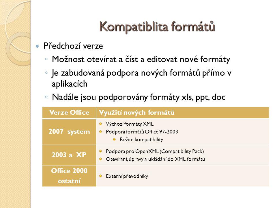 Kompatiblita formátů Předchozí verze ◦ Možnost otevírat a číst a editovat nové formáty ◦ Je zabudovaná podpora nových formátů přímo v aplikacích ◦ Nadále jsou podporovány formáty xls, ppt, doc Verze OfficeVyužití nových formátů 2007 system Výchozí formáty XML Podpora formátů Office 97-2003 Režim kompatibility 2003 a XP Podpora pro OpenXML (Compatibility Pack) Otevírání, úpravy a ukládání do XML formátů Office 2000 ostatní Externí převodníky