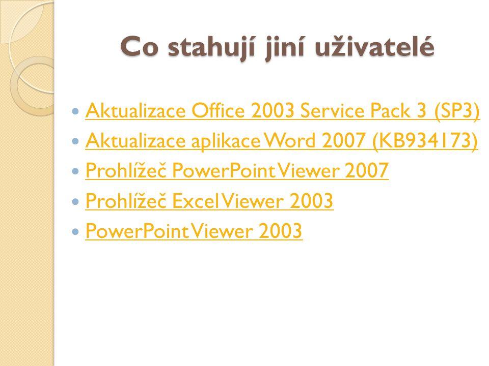 Co stahují jiní uživatelé Aktualizace Office 2003 Service Pack 3 (SP3) Aktualizace aplikace Word 2007 (KB934173) Prohlížeč PowerPoint Viewer 2007 Prohlížeč Excel Viewer 2003 PowerPoint Viewer 2003
