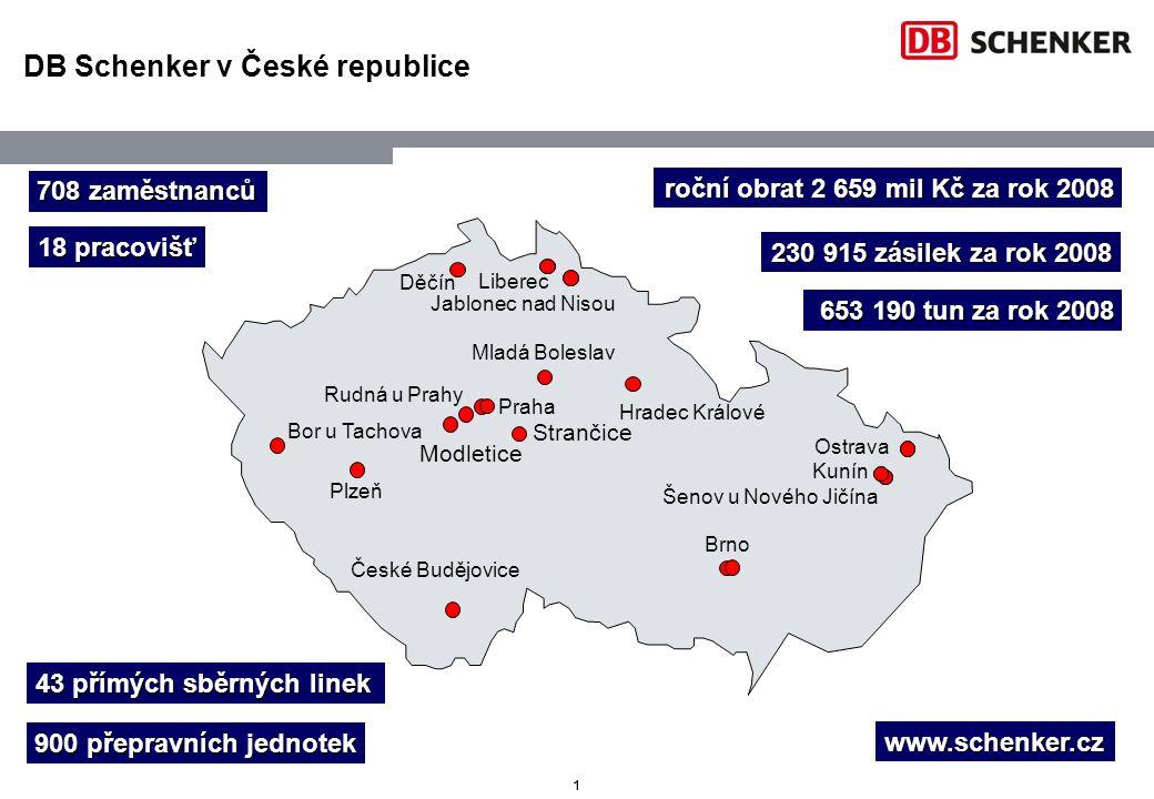 11 DB Schenker v České republice 708 zaměstnanců roční obrat 2 659 mil Kč za rok 2008 230 915 zásilek za rok 2008 900 přepravních jednotek 43 přímých