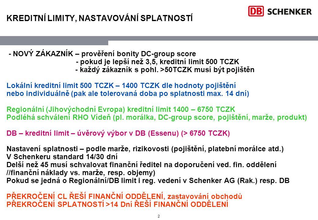 2 KREDITNÍ LIMITY, NASTAVOVÁNÍ SPLATNOSTÍ - NOVÝ ZÁKAZNÍK – prověření bonity DC-group score - pokud je lepší než 3,5, kreditní limit 500 TCZK - každý