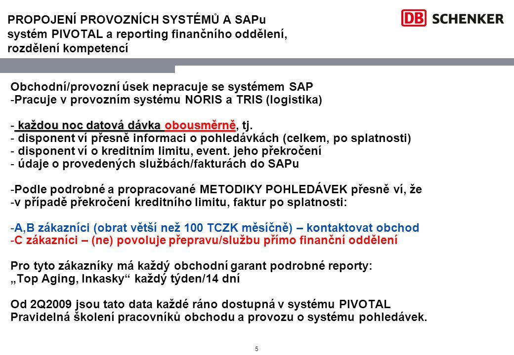 5 PROPOJENÍ PROVOZNÍCH SYSTÉMŮ A SAPu systém PIVOTAL a reporting finančního oddělení, rozdělení kompetencí Obchodní/provozní úsek nepracuje se systéme