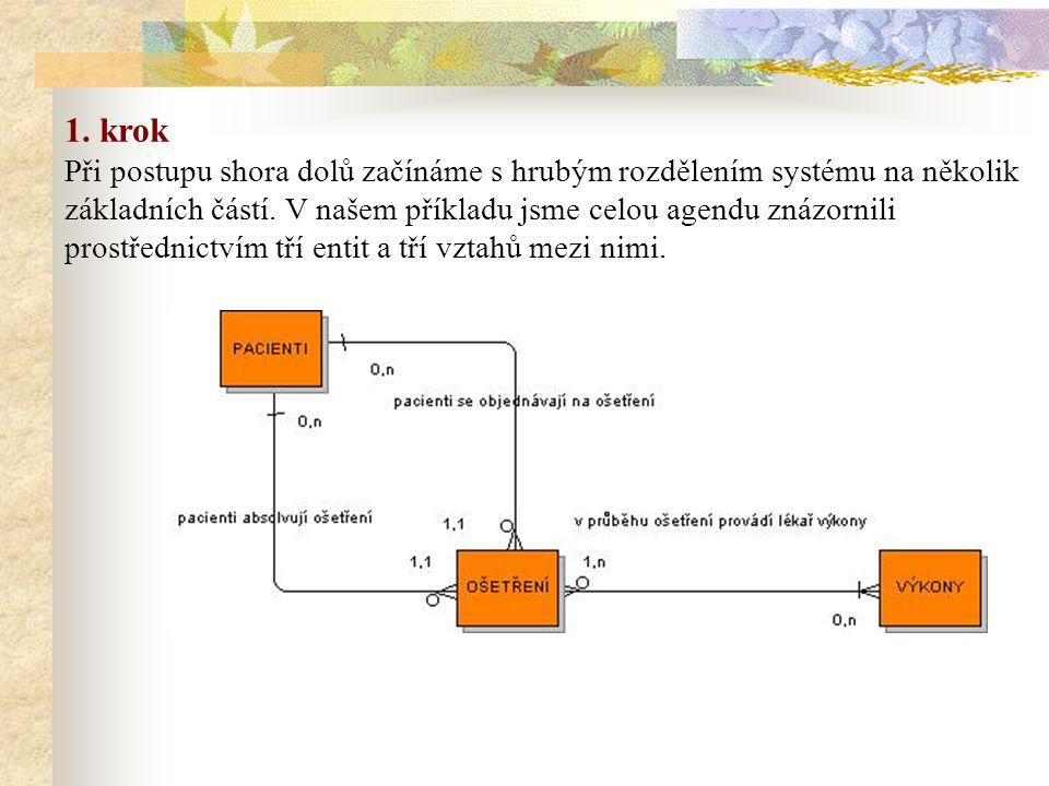 1.krok Při postupu shora dolů začínáme s hrubým rozdělením systému na několik základních částí.