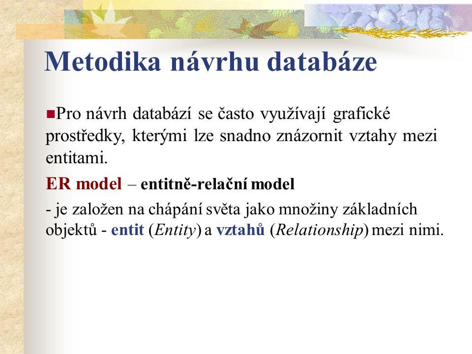 Pro návrh databází se často využívají grafické prostředky, kterými lze snadno znázornit vztahy mezi entitami.