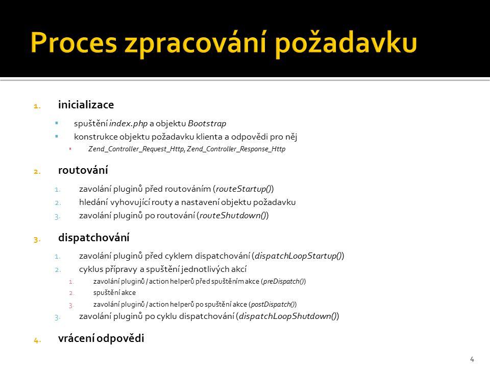 1. inicializace  spuštění index.php a objektu Bootstrap  konstrukce objektu požadavku klienta a odpovědi pro něj ▪ Zend_Controller_Request_Http, Zen