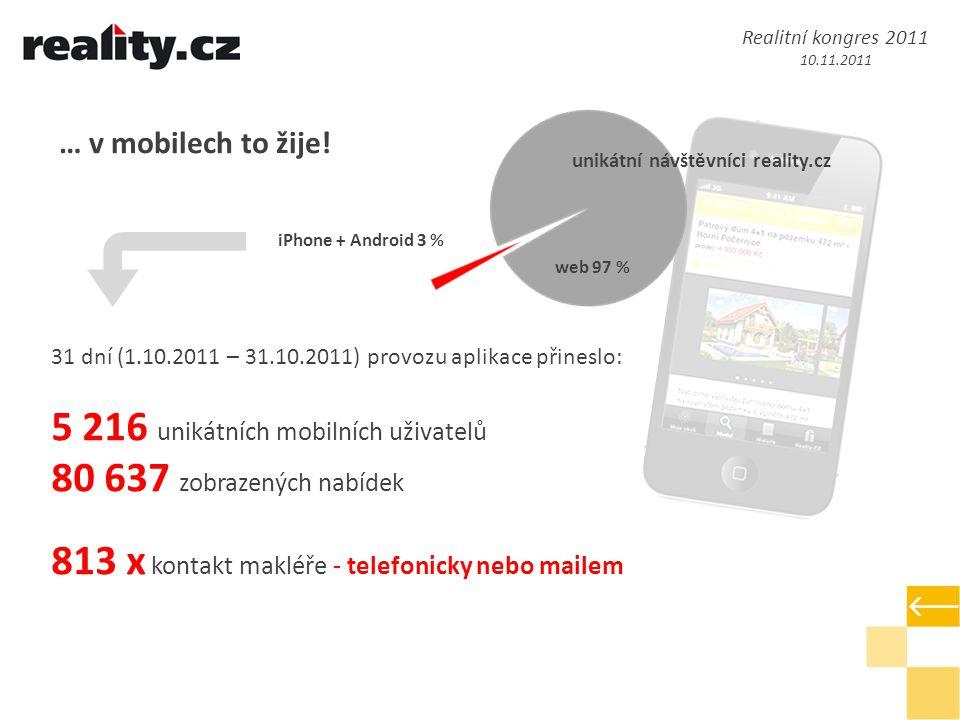 počet unikátních uživatelů mobilních aplikací reality.cz (za měsíc) leden 2011říjen 2011 Realitní kongres 2011 10.11.2011