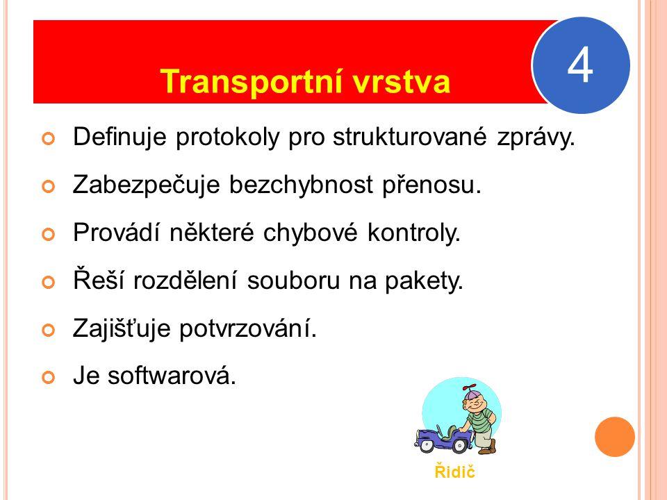 Transportní vrstva Definuje protokoly pro strukturované zprávy.