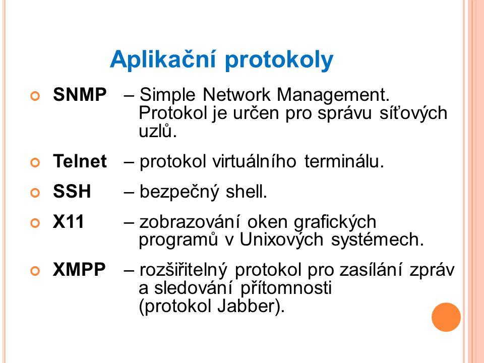 Aplikační protokoly SNMP – Simple Network Management.