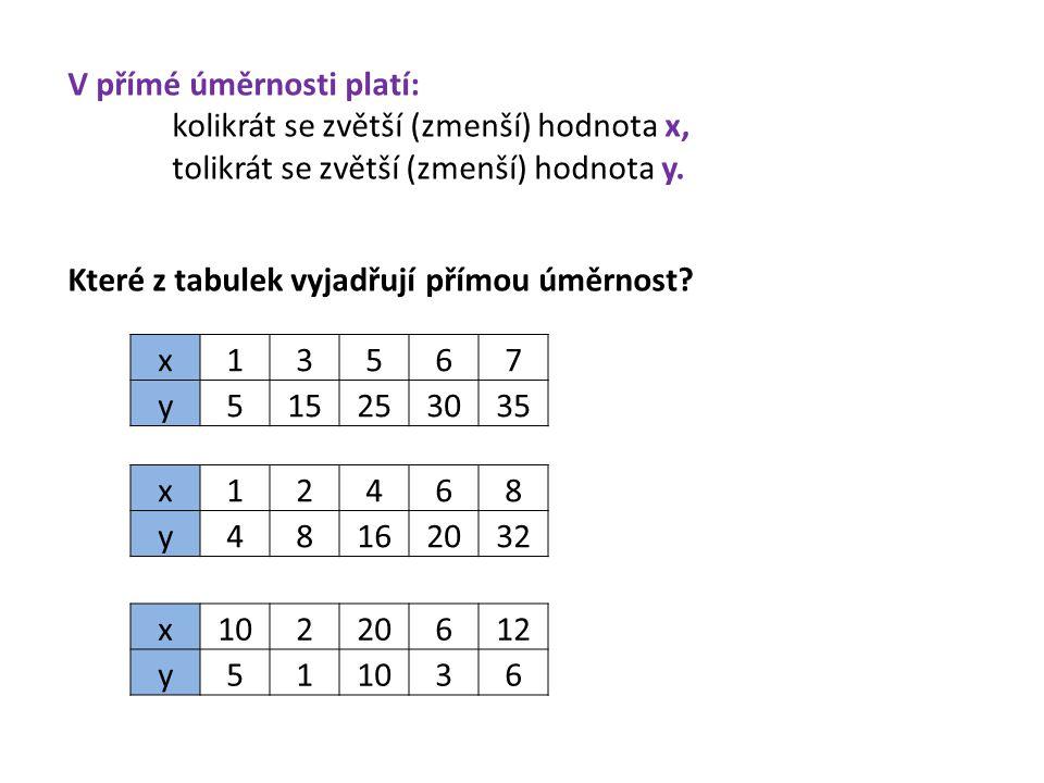 V přímé úměrnosti platí: kolikrát se zvětší (zmenší) hodnota x, tolikrát se zvětší (zmenší) hodnota y.