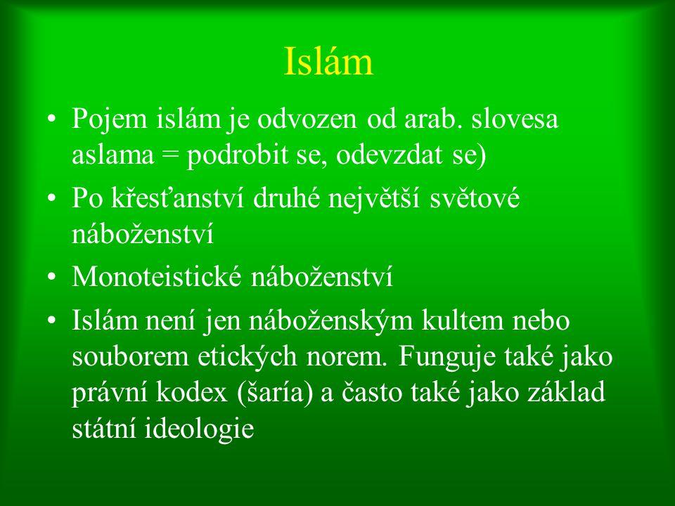Islám Pojem islám je odvozen od arab. slovesa aslama = podrobit se, odevzdat se) Po křesťanství druhé největší světové náboženství Monoteistické nábož