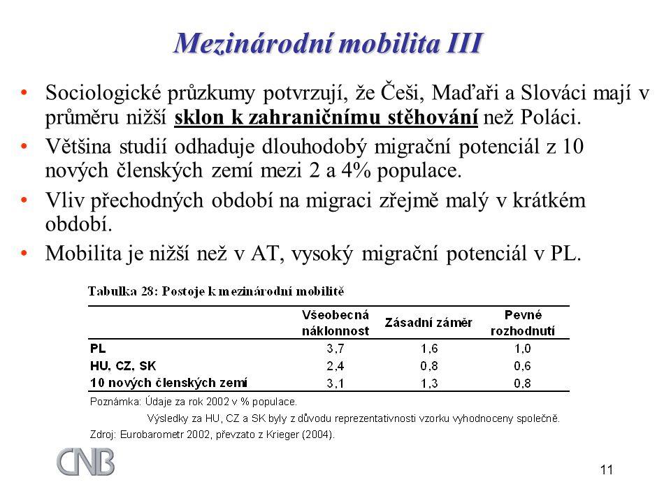 11 Mezinárodní mobilita III Sociologické průzkumy potvrzují, že Češi, Maďaři a Slováci mají v průměru nižší sklon k zahraničnímu stěhování než Poláci.