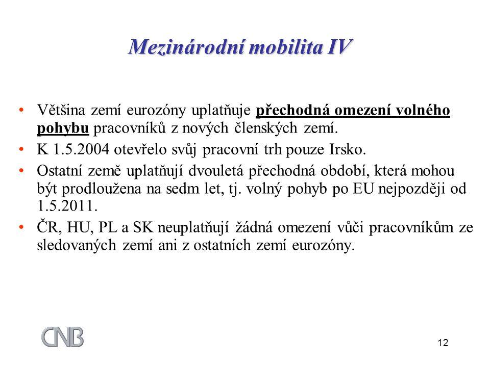 12 Mezinárodní mobilita IV Většina zemí eurozóny uplatňuje přechodná omezení volného pohybu pracovníků z nových členských zemí. K 1.5.2004 otevřelo sv