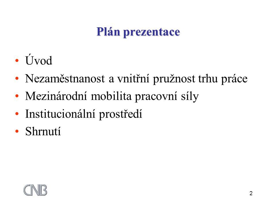 2 Plán prezentace Úvod Nezaměstnanost a vnitřní pružnost trhu práce Mezinárodní mobilita pracovní síly Institucionální prostředí Shrnutí