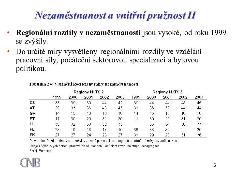 5 Nezaměstnanost a vnitřní pružnost II Regionální rozdíly v nezaměstnanosti jsou vysoké, od roku 1999 se zvýšily. Do určité míry vysvětleny regionální