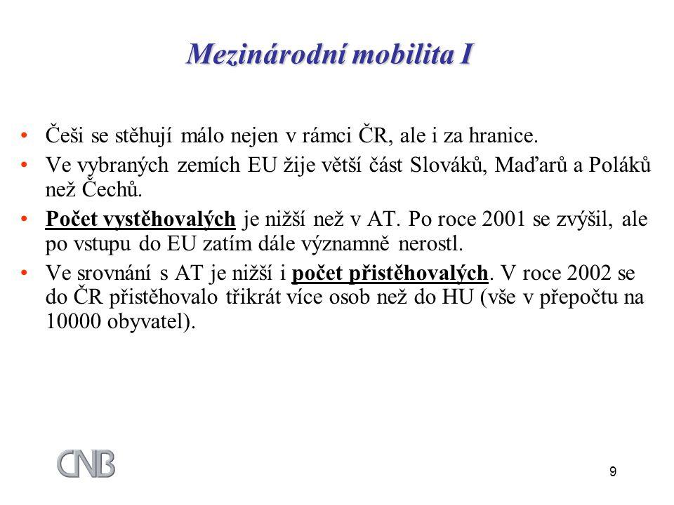 9 Mezinárodní mobilita I Češi se stěhují málo nejen v rámci ČR, ale i za hranice. Ve vybraných zemích EU žije větší část Slováků, Maďarů a Poláků než
