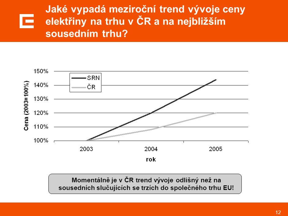 12 Jaké vypadá meziroční trend vývoje ceny elektřiny na trhu v ČR a na nejbližším sousedním trhu? Momentálně je v ČR trend vývoje odlišný než na souse