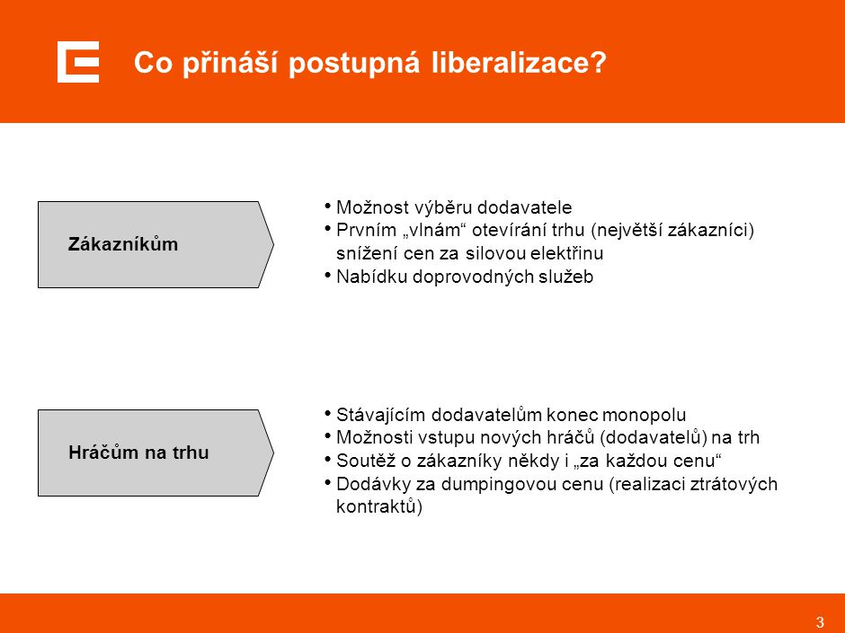 """3 Co přináší postupná liberalizace? Zákazníkům Možnost výběru dodavatele Prvním """"vlnám"""" otevírání trhu (největší zákazníci) snížení cen za silovou ele"""