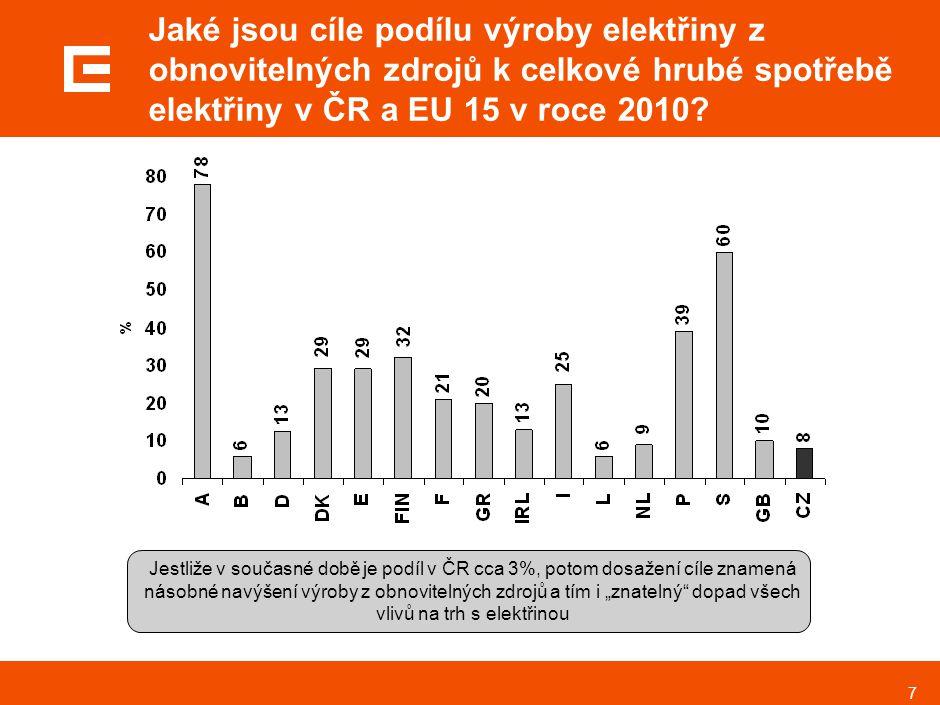 7 Jaké jsou cíle podílu výroby elektřiny z obnovitelných zdrojů k celkové hrubé spotřebě elektřiny v ČR a EU 15 v roce 2010? Jestliže v současné době