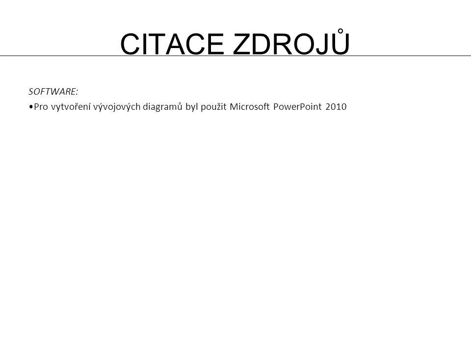 CITACE ZDROJŮ SOFTWARE: Pro vytvoření vývojových diagramů byl použit Microsoft PowerPoint 2010