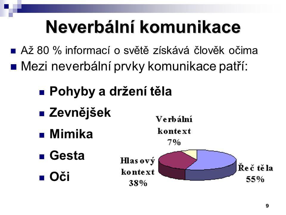 9 Neverbální komunikace Až 80 % informací o světě získává člověk očima Mezi neverbální prvky komunikace patří: Pohyby a držení těla Zevnějšek Mimika G