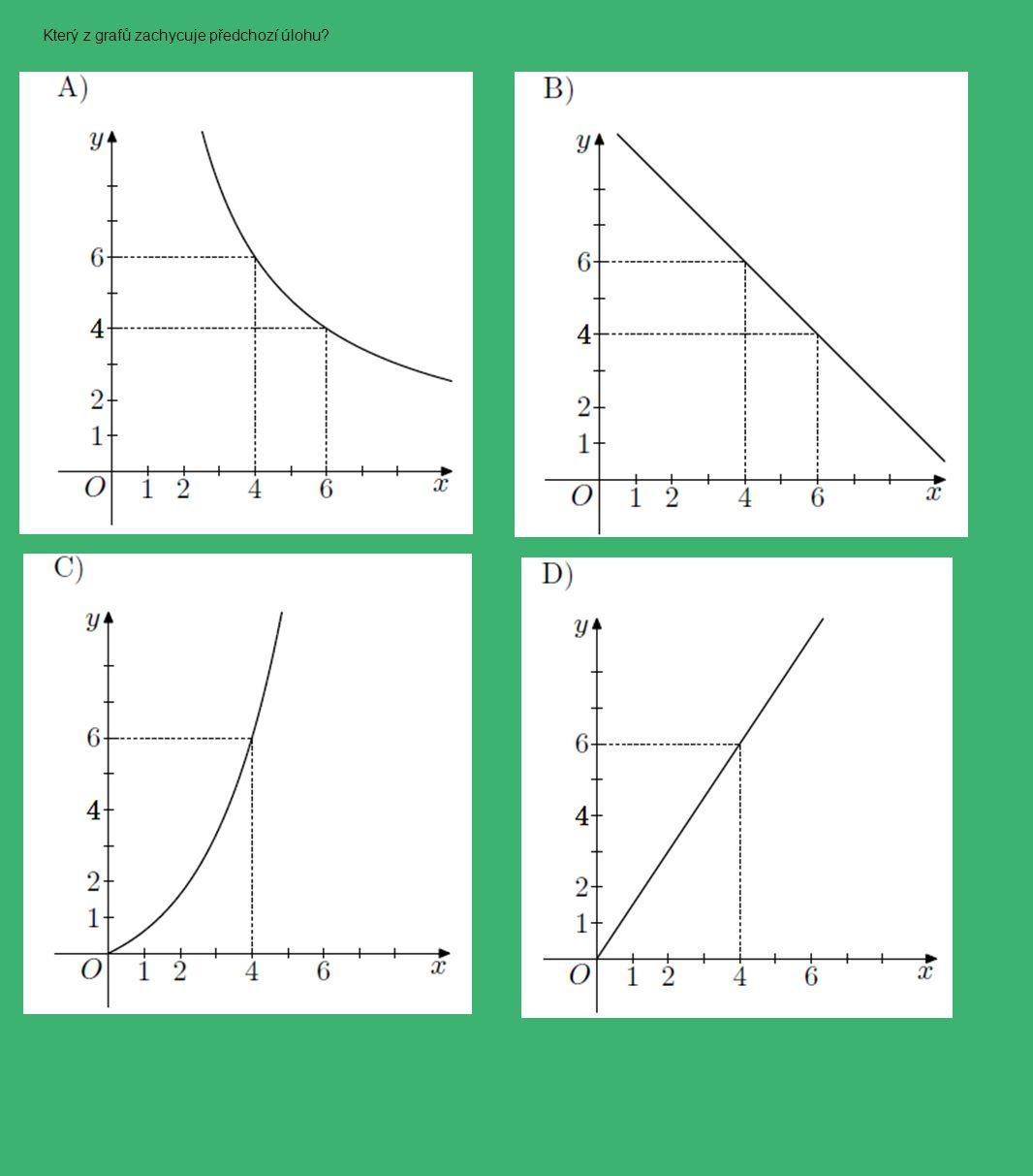 Který z grafů zachycuje předchozí úlohu?