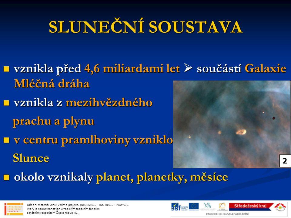 SLUNEČNÍ SOUSTAVA vznikla před 4,6 miliardami let  součástí Galaxie Mléčná dráha vznikla před 4,6 miliardami let  součástí Galaxie Mléčná dráha vznikla z mezihvězdného vznikla z mezihvězdného prachu a plynu prachu a plynu v centru pramlhoviny vzniklo v centru pramlhoviny vzniklo Slunce Slunce okolo vznikaly planet, planetky, měsíce okolo vznikaly planet, planetky, měsíce Učební materiál vznikl v rámci projektu INFORMACE – INSPIRACE – INOVACE, který je spolufinancován Evropským sociálním fondem a státním rozpočtem České republiky.