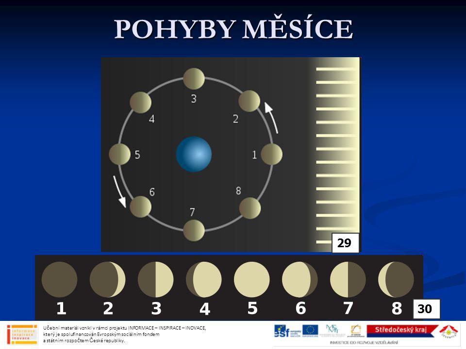 POHYBY MĚSÍCE Učební materiál vznikl v rámci projektu INFORMACE – INSPIRACE – INOVACE, který je spolufinancován Evropským sociálním fondem a státním rozpočtem České republiky.