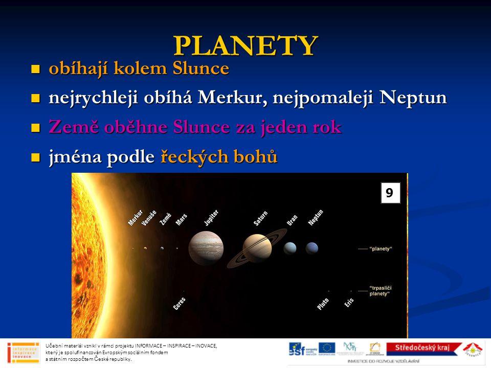 MĚSÍC přirozená družice Země přirozená družice Země kolem Země oběhne za jeden měsíc kolem Země oběhne za jeden měsíc tvar koule tvar koule odráží sluneční světlo odráží sluneční světlo v roce 1969 přistáli Neil Armstrong v roce 1969 přistáli Neil Armstrong a Edwin Aldrin jako první lidé na a Edwin Aldrin jako první lidé na Měsíci Měsíci Učební materiál vznikl v rámci projektu INFORMACE – INSPIRACE – INOVACE, který je spolufinancován Evropským sociálním fondem a státním rozpočtem České republiky.