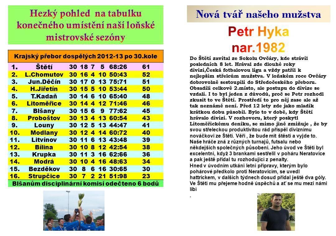 Nová tvá ř našeho mužstva Krajský přebor dospělých 2012-13 po 30.kole 1.Štětí 30187568:2661 2.L.Chomutov301641050:4352 3.Jun.Děčín301701375:7151 4.H.J