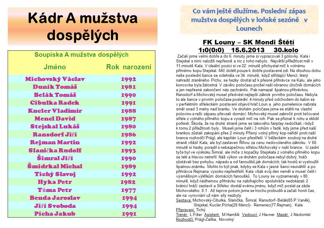 Kádr A mu ž stva dosp ě lých Co vám ještě dlužíme. Poslední zápas mužstva dospělých v loňské sezóně v Lounech FK Louny – SK Mondi Štětí 1:0(0:0) 15.6.