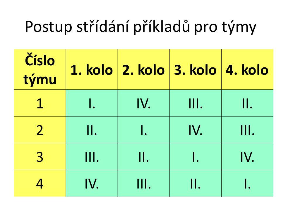 Postup střídání příkladů pro týmy Číslo týmu 1. kolo2. kolo3. kolo4. kolo 1I.IV.III.II. 2 I.IV.III. 3 II.I.IV. 4 III.II.I.