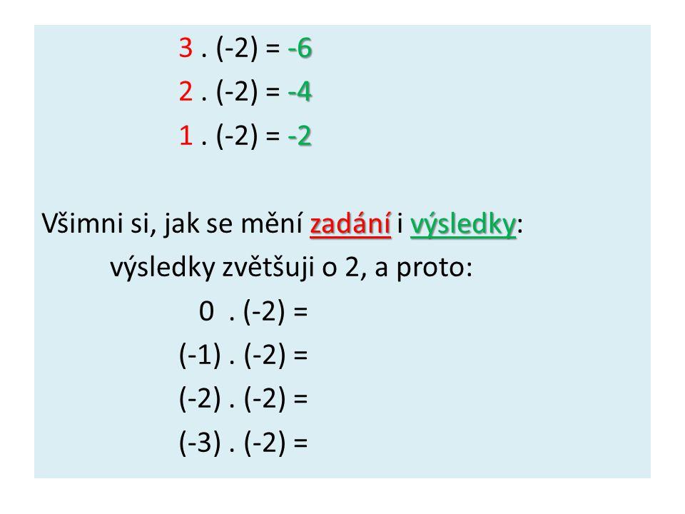 -6 3. (-2) = -6 -4 2. (-2) = -4 -2 1. (-2) = -2 zadánívýsledky Všimni si, jak se mění zadání i výsledky: výsledky zvětšuji o 2, a proto: 0. (-2) = (-1