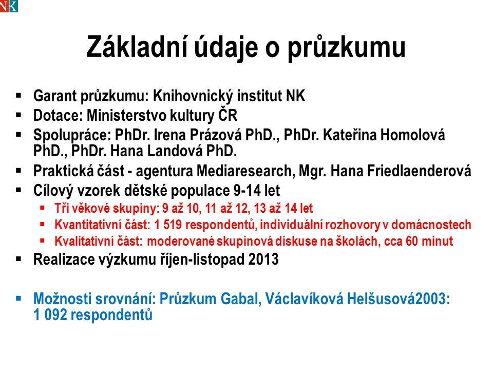 Základní údaje o průzkumu  Garant průzkumu: Knihovnický institut NK  Dotace: Ministerstvo kultury ČR  Spolupráce: PhDr.