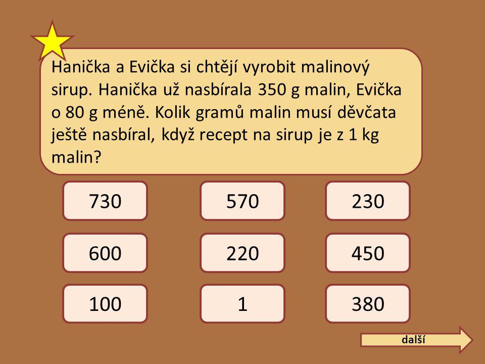 Hanička a Evička si chtějí vyrobit malinový sirup.