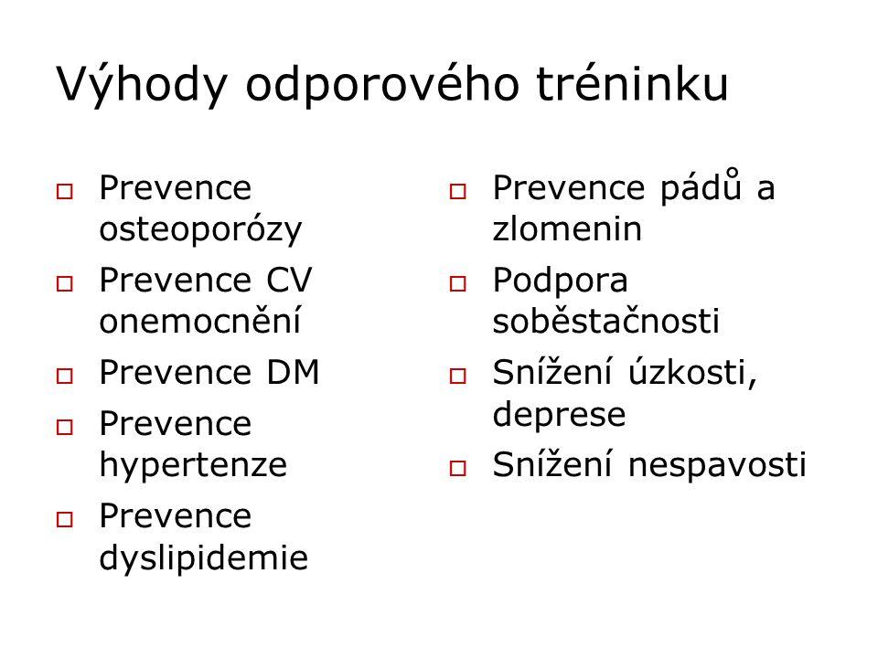Výhody odporového tréninku  Prevence osteoporózy  Prevence CV onemocnění  Prevence DM  Prevence hypertenze  Prevence dyslipidemie  Prevence pádů