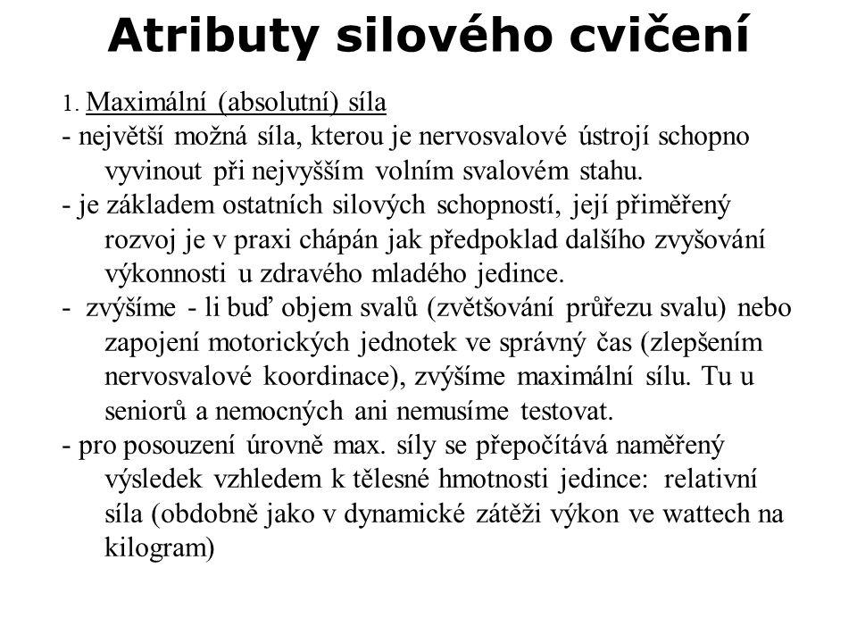 Atributy silového cvič.II 2.