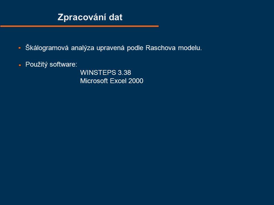 Zpracování dat Škálogramová analýza upravená podle Raschova modelu. Použitý software: WINSTEPS 3.38 Microsoft Excel 2000