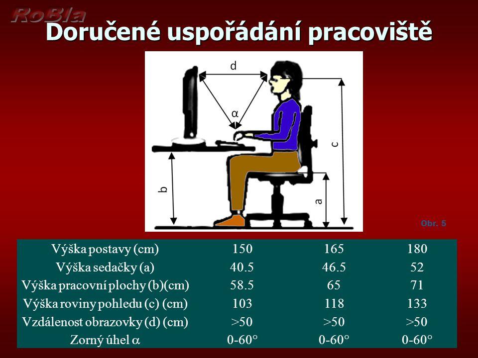 Doručené uspořádání pracoviště Výška postavy (cm)150165180 Výška sedačky (a)40.546.552 Výška pracovní plochy (b)(cm)58.56571 Výška roviny pohledu (c)
