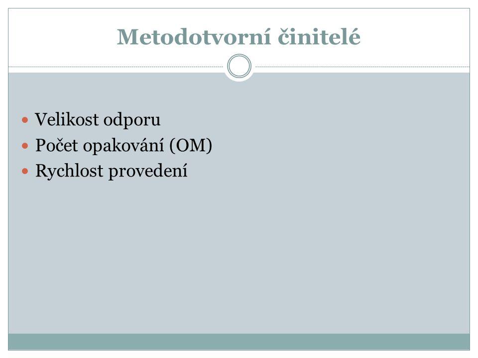 Metodotvorní činitelé Velikost odporu Počet opakování (OM) Rychlost provedení