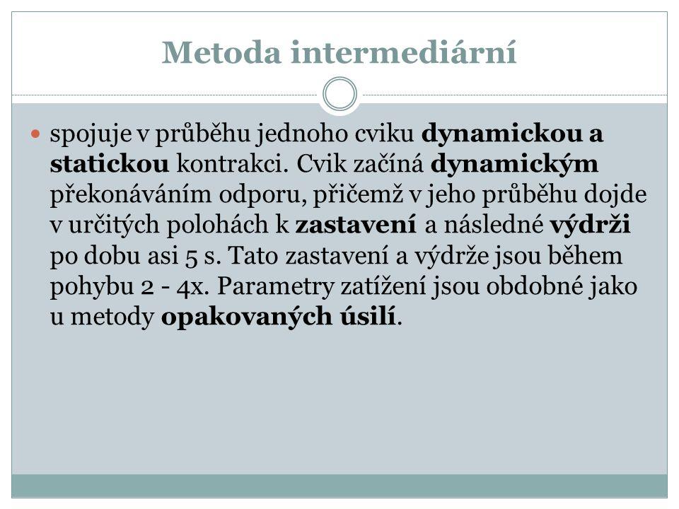 Metoda intermediární spojuje v průběhu jednoho cviku dynamickou a statickou kontrakci.