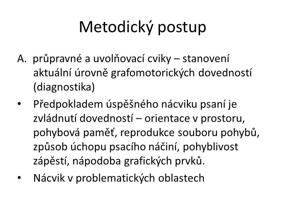 Metodický postup A. průpravné a uvolňovací cviky – stanovení aktuální úrovně grafomotorických dovedností (diagnostika) Předpokladem úspěšného nácviku