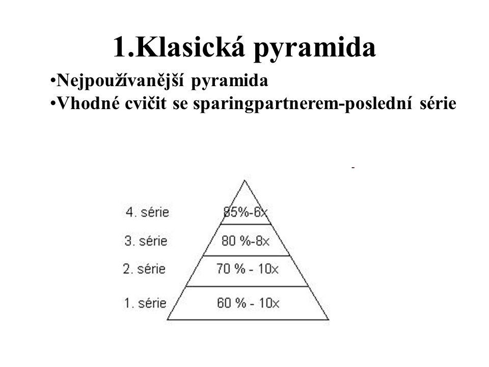 1.Klasická pyramida Nejpoužívanější pyramida Vhodné cvičit se sparingpartnerem-poslední série