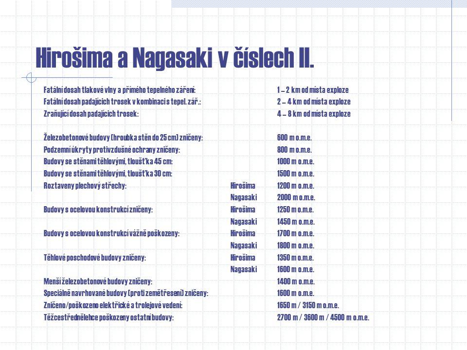 Hirošima a Nagasaki v číslech I. HirošimaNagasaki Před náletem: 420 000 obyvatel cca 200 000 obyvatel Po náletu mrtvých:78 150 obyvatel23 735 obyvatel