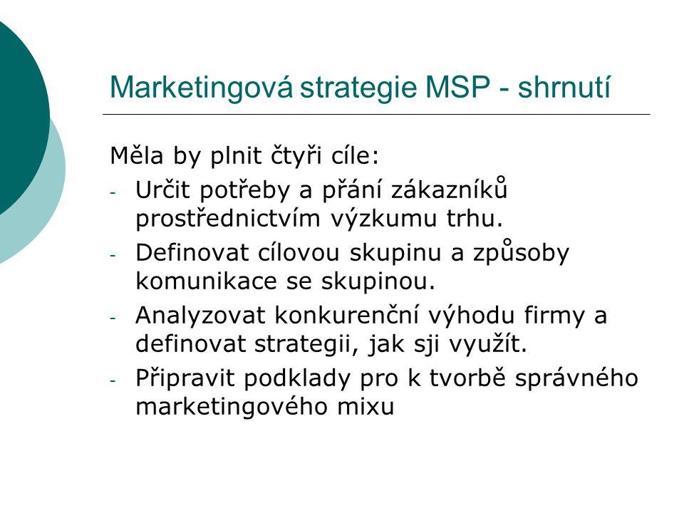 Marketingová strategie MSP - shrnutí Měla by plnit čtyři cíle: - Určit potřeby a přání zákazníků prostřednictvím výzkumu trhu.
