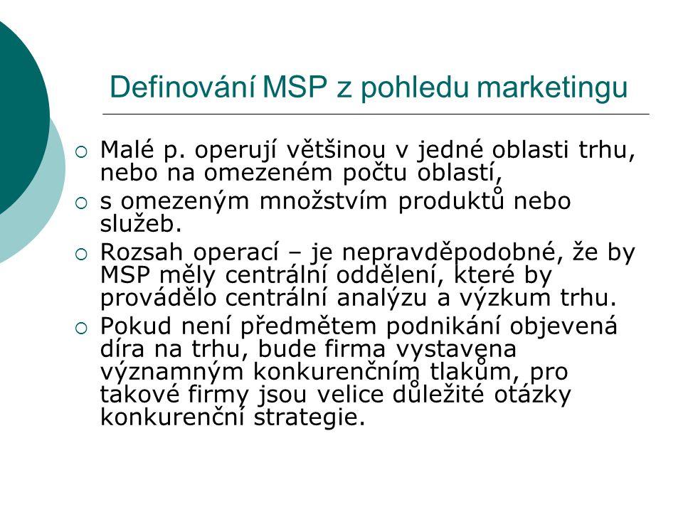 Definování MSP z pohledu marketingu  Malé p.