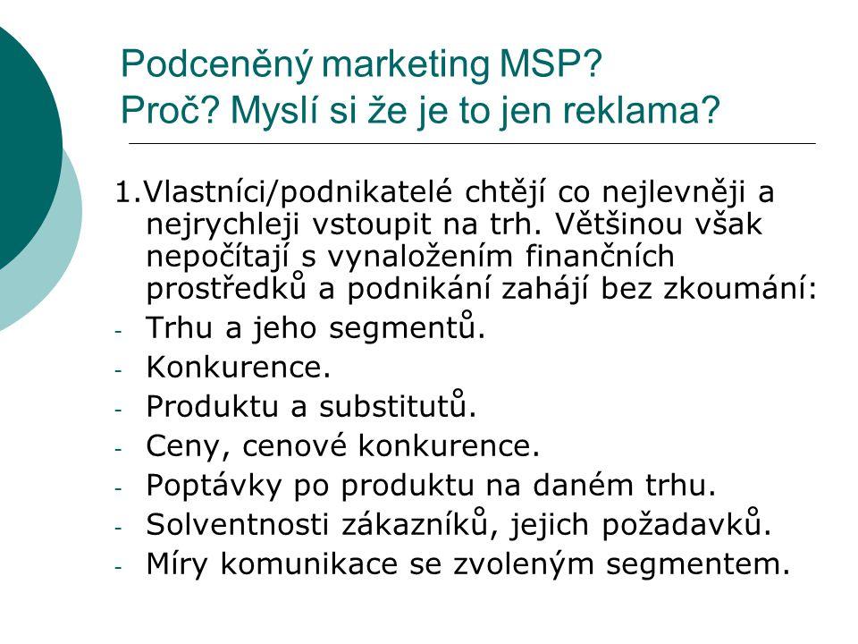 Podceněný marketing MSP. Proč. Myslí si že je to jen reklama.