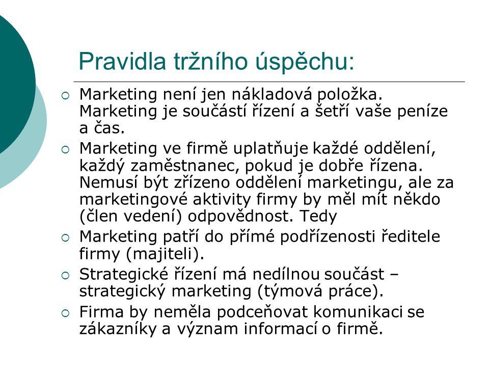 Pravidla tržního úspěchu:  Marketing není jen nákladová položka.