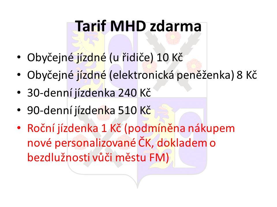 Tarif MHD zdarma Obyčejné jízdné (u řidiče) 10 Kč Obyčejné jízdné (elektronická peněženka) 8 Kč 30-denní jízdenka 240 Kč 90-denní jízdenka 510 Kč Ročn