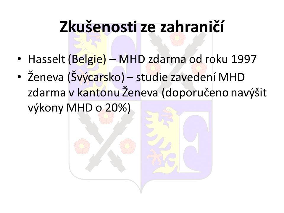Zkušenosti ze zahraničí Hasselt (Belgie) – MHD zdarma od roku 1997 Ženeva (Švýcarsko) – studie zavedení MHD zdarma v kantonu Ženeva (doporučeno navýši